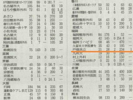 2019年12月18日読売新聞朝刊に当院が掲載されました!